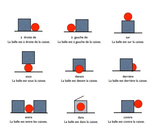 situerobjets.pdf.png